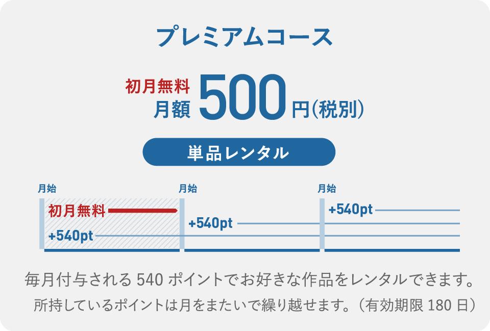 プレミアムコース月額540円