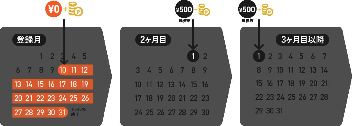 料金・ポイントカレンダー
