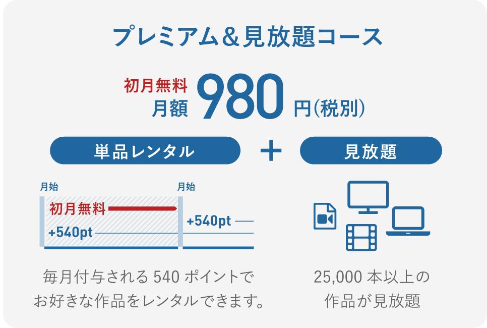 プレミアム&見放題コース月額980円