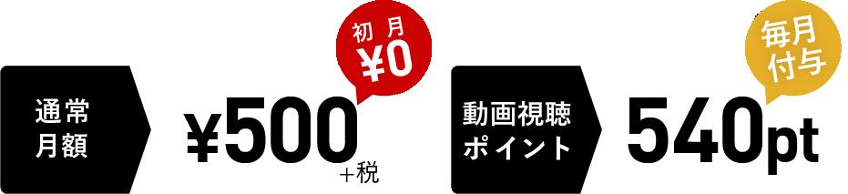 ※プレミアムコース 通常月額¥500+税 初月¥0 動画視聴ポイント540pt 毎月付与