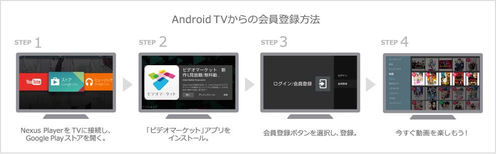 Android TVからの会員登録方法